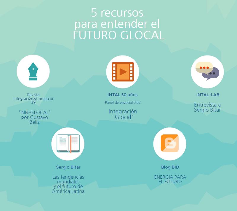 5 Recursos para Entender el FUTURO GLOCAL