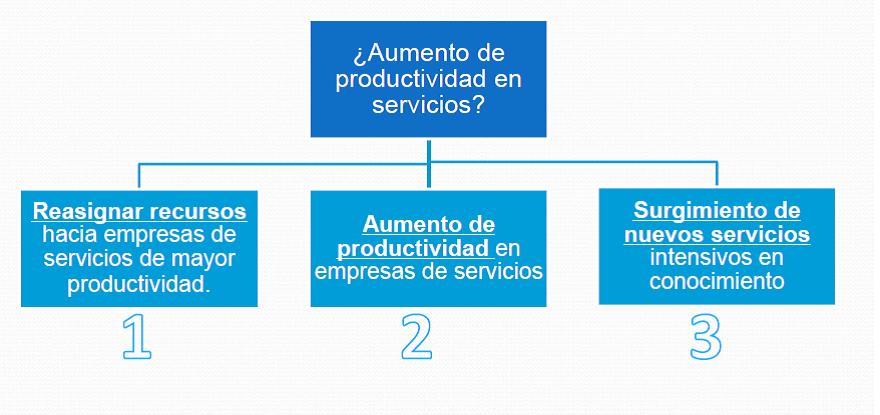 Ideas2-2