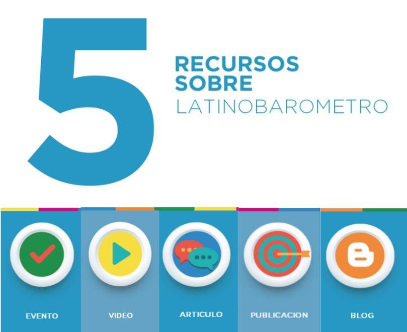 5 Recursos Sobre INTAL-Latinobarómetro